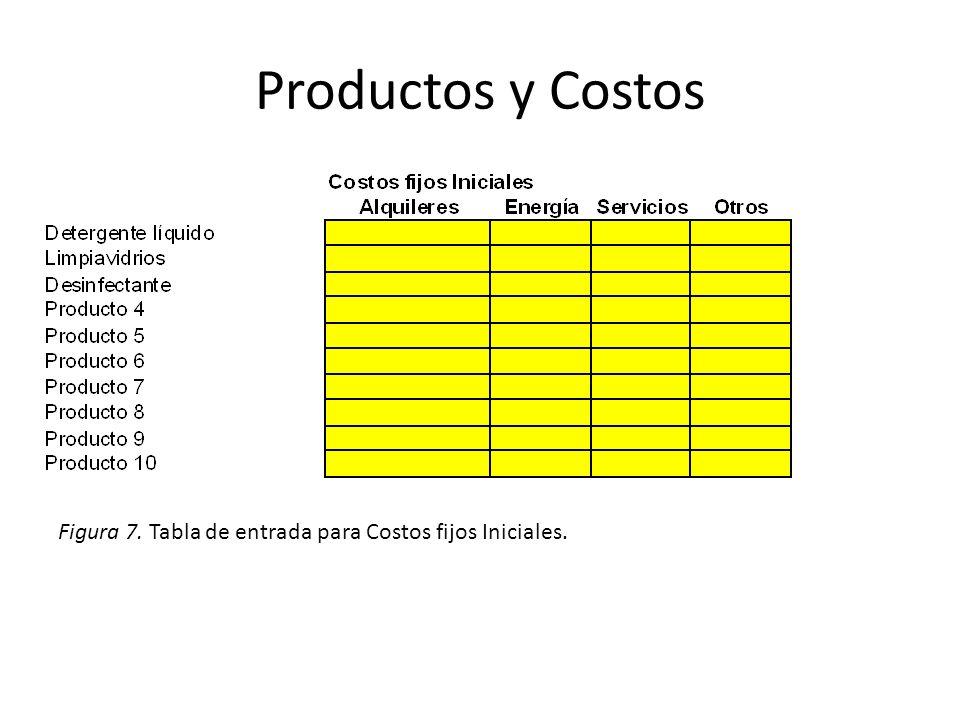 Productos y Costos Figura 7. Tabla de entrada para Costos fijos Iniciales.