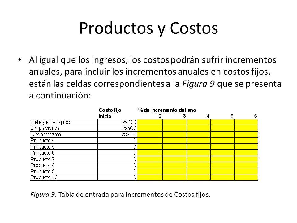 Productos y Costos Al igual que los ingresos, los costos podrán sufrir incrementos anuales, para incluir los incrementos anuales en costos fijos, está