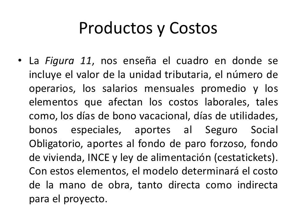 Productos y Costos La Figura 11, nos enseña el cuadro en donde se incluye el valor de la unidad tributaria, el número de operarios, los salarios mensu