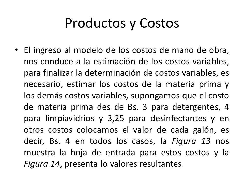 Productos y Costos El ingreso al modelo de los costos de mano de obra, nos conduce a la estimación de los costos variables, para finalizar la determin