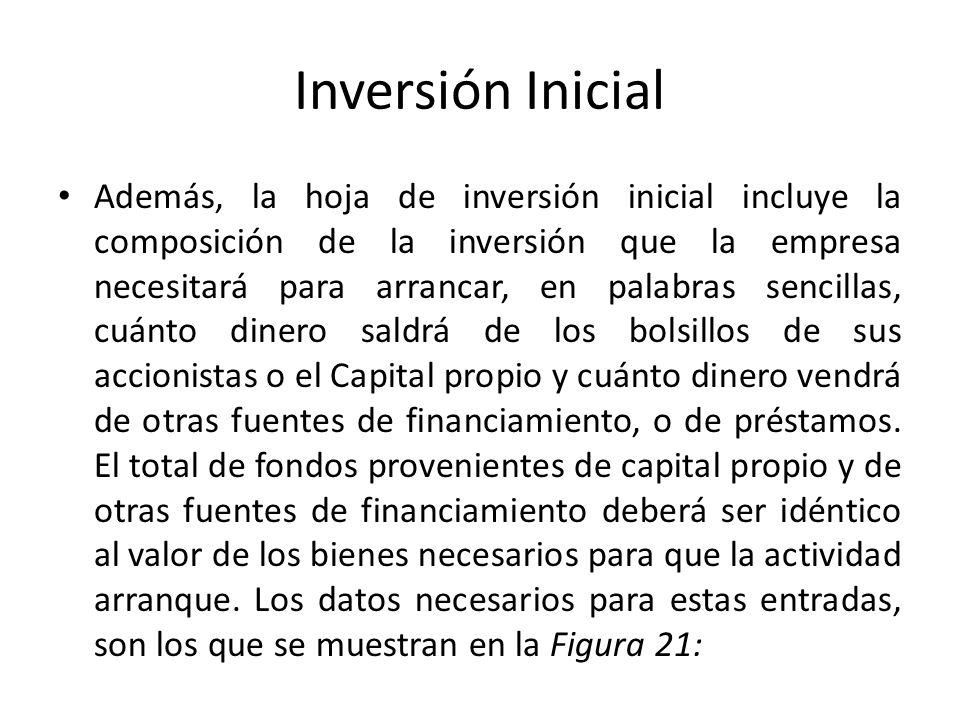 Inversión Inicial Además, la hoja de inversión inicial incluye la composición de la inversión que la empresa necesitará para arrancar, en palabras sen