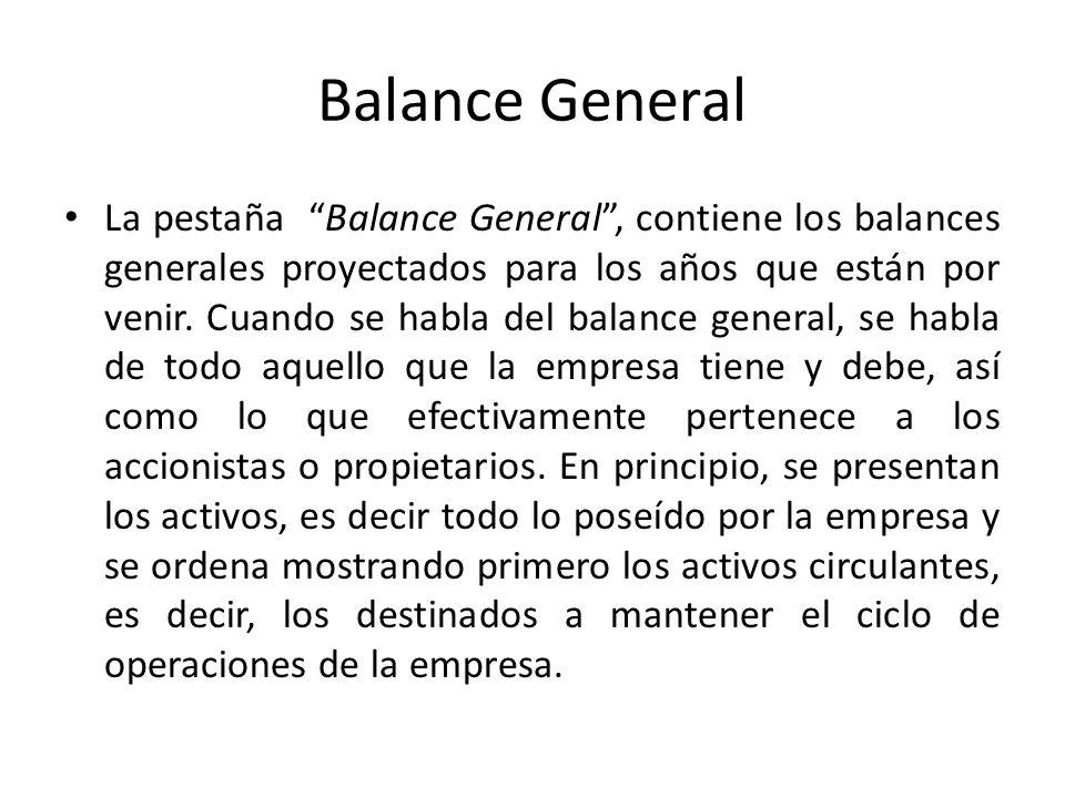 Balance General La pestaña Balance General, contiene los balances generales proyectados para los años que están por venir. Cuando se habla del balance