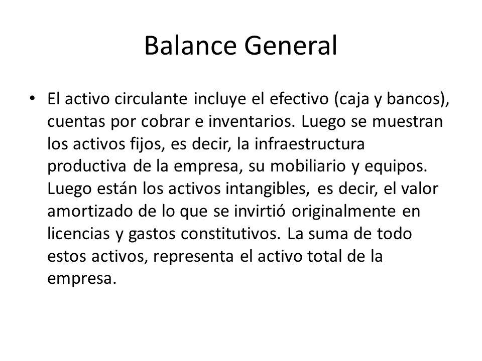 Balance General El activo circulante incluye el efectivo (caja y bancos), cuentas por cobrar e inventarios. Luego se muestran los activos fijos, es de