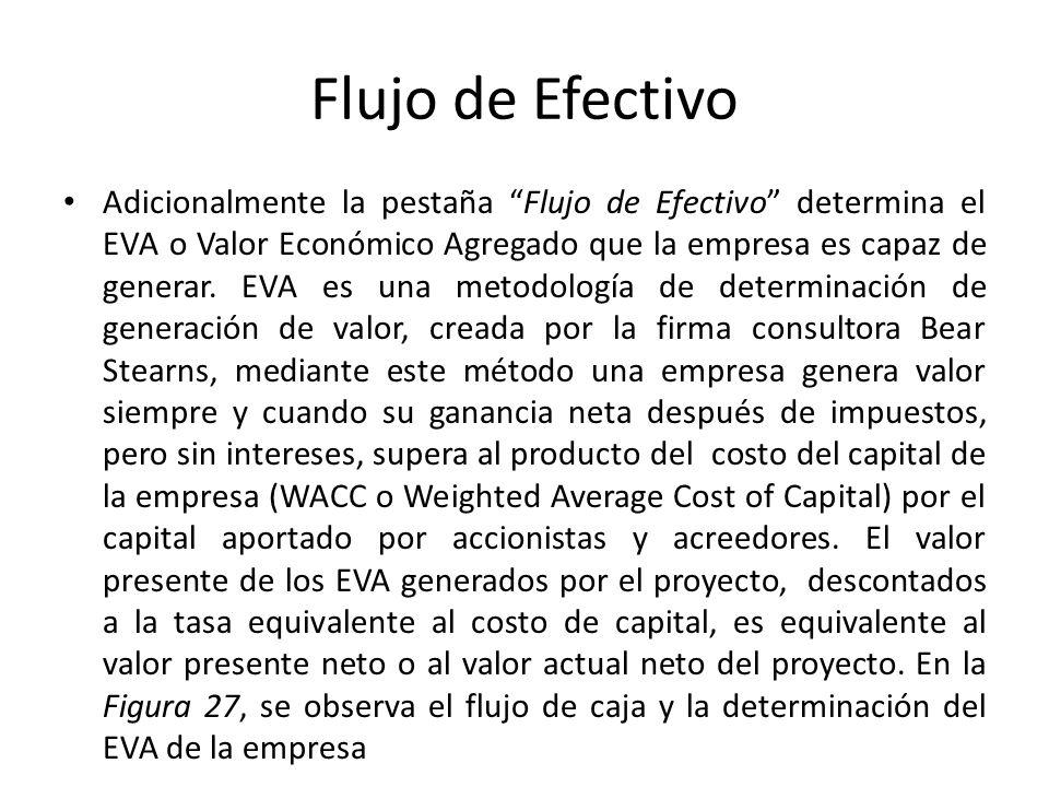 Flujo de Efectivo Adicionalmente la pestaña Flujo de Efectivo determina el EVA o Valor Económico Agregado que la empresa es capaz de generar. EVA es u