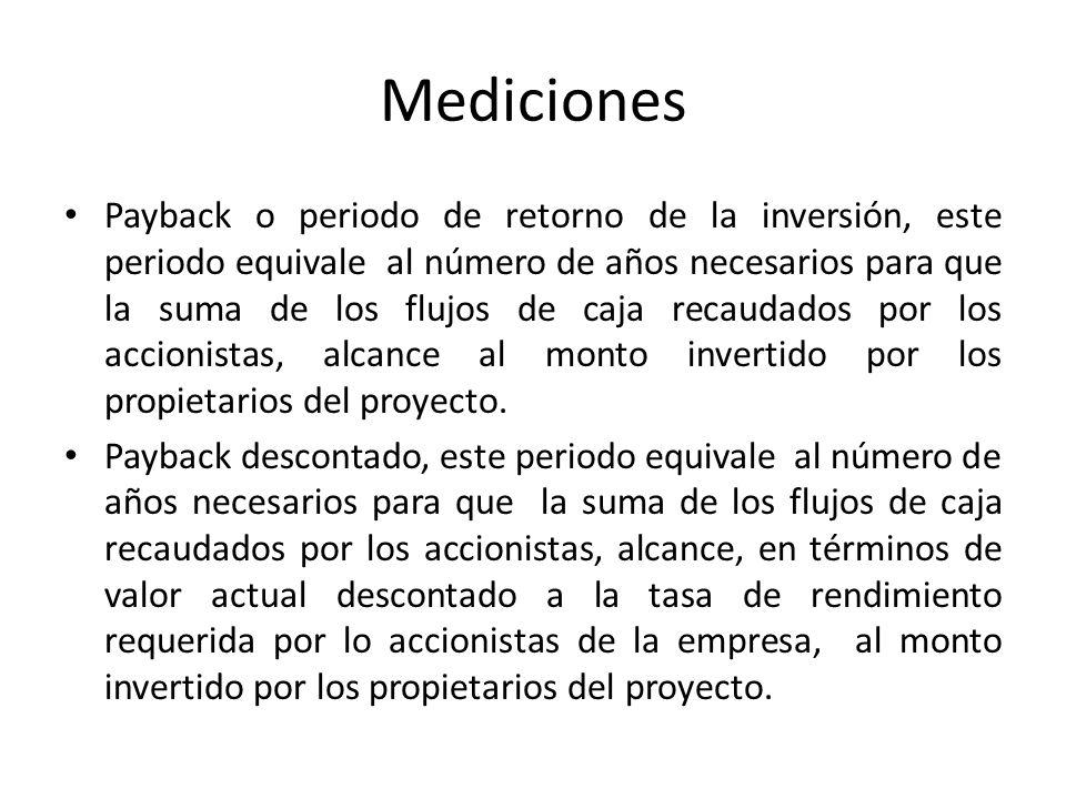 Mediciones Payback o periodo de retorno de la inversión, este periodo equivale al número de años necesarios para que la suma de los flujos de caja rec