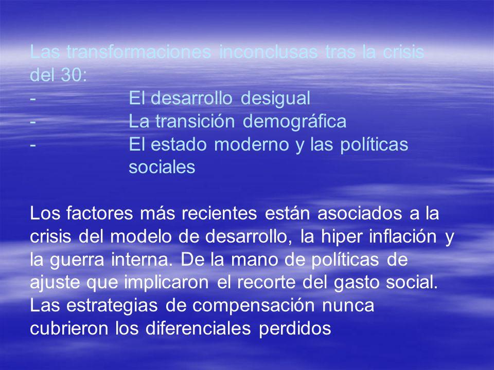 Las transformaciones inconclusas tras la crisis del 30: - El desarrollo desigual - La transición demográfica - El estado moderno y las políticas socia