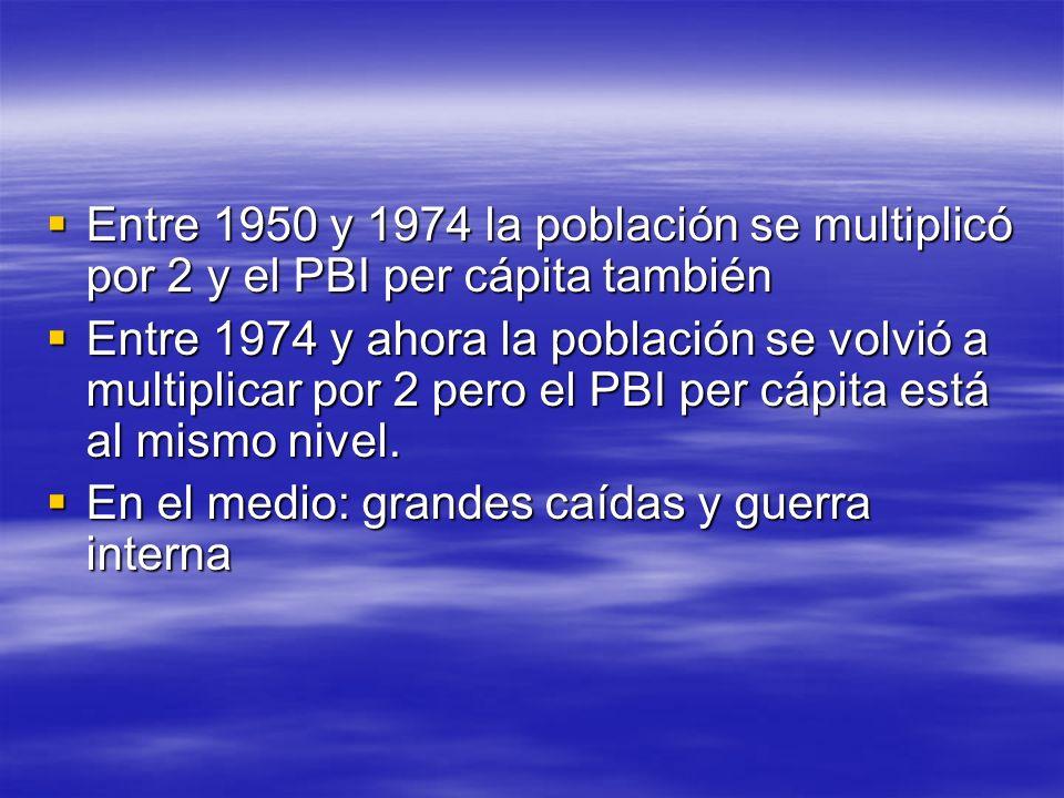 Entre 1950 y 1974 la población se multiplicó por 2 y el PBI per cápita también Entre 1950 y 1974 la población se multiplicó por 2 y el PBI per cápita