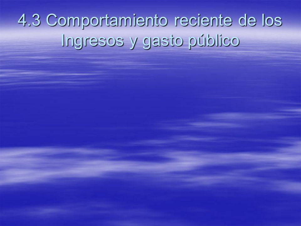 4.3 Comportamiento reciente de los Ingresos y gasto público