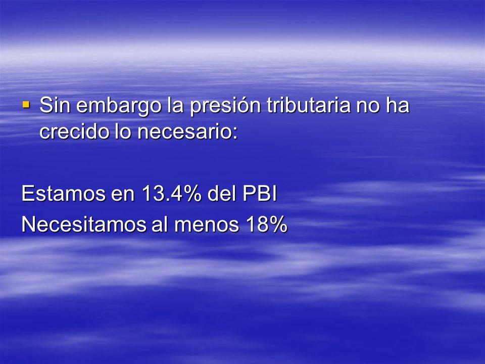 Sin embargo la presión tributaria no ha crecido lo necesario: Sin embargo la presión tributaria no ha crecido lo necesario: Estamos en 13.4% del PBI N