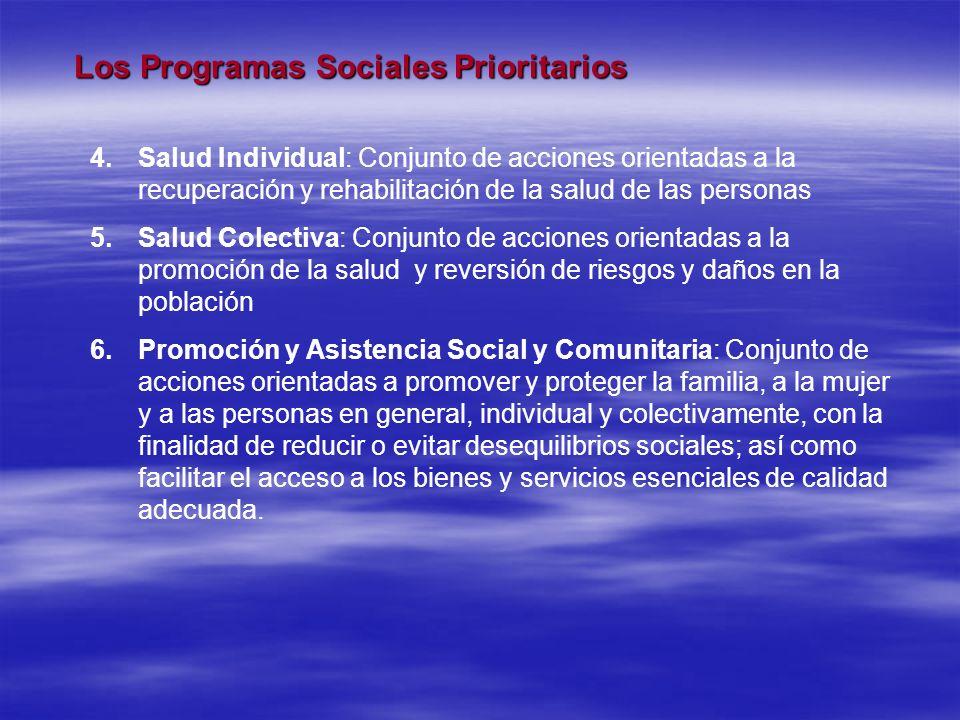Los Programas Sociales Prioritarios 4.Salud Individual: Conjunto de acciones orientadas a la recuperación y rehabilitación de la salud de las personas