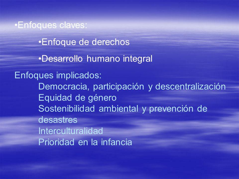 Enfoques claves: Enfoque de derechos Desarrollo humano integral Enfoques implicados: Democracia, participación y descentralización Equidad de género S