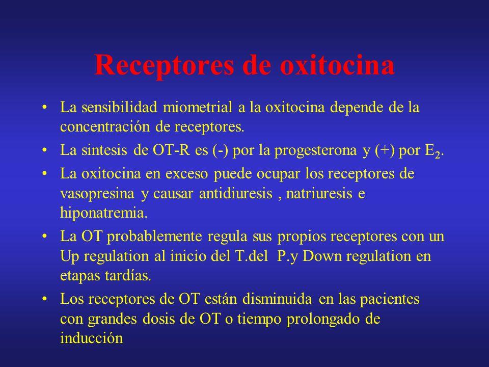 Determinismo del Parto Teoria de la supresión de la Progesterona Hipótesis del sistema de comunicación entre órganos.