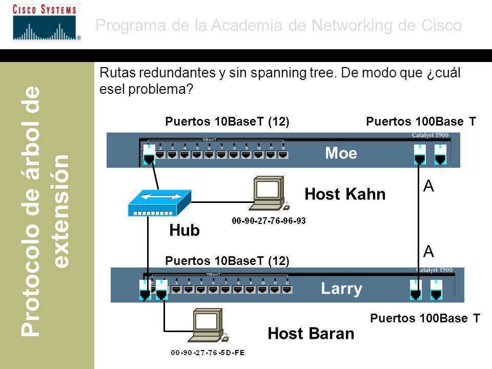Programa de la Academia de Networking de Cisco (c) Cisco Systems, Inc.