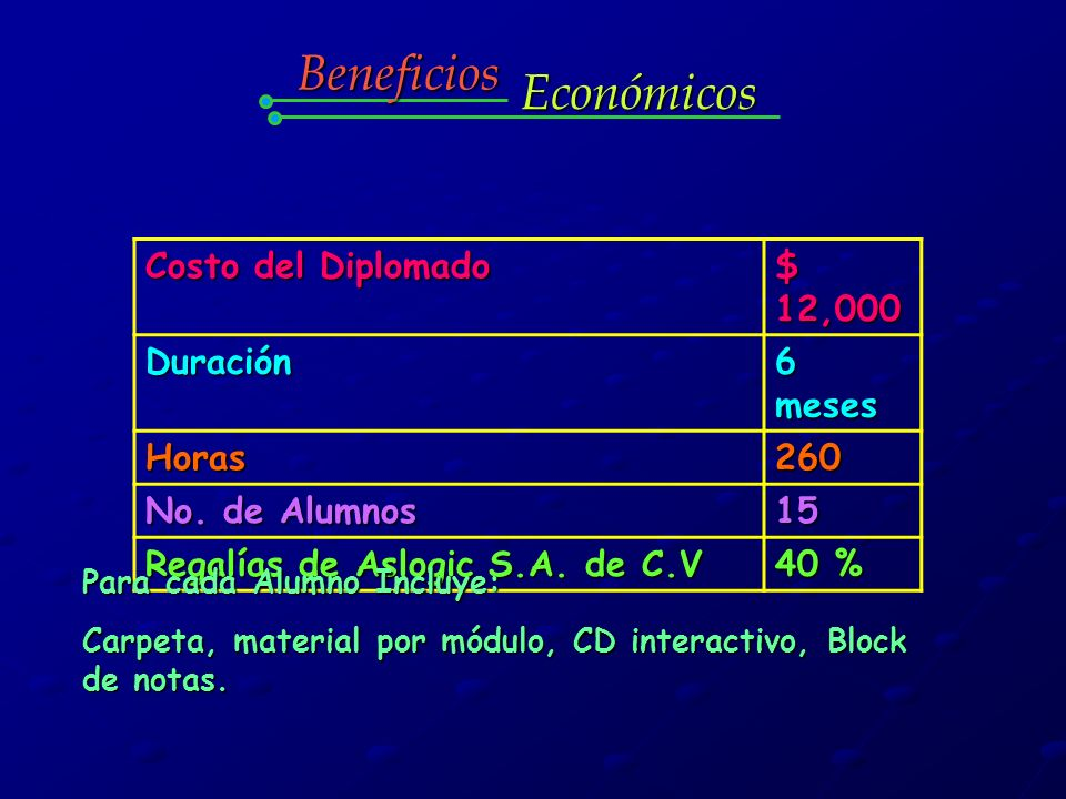 EconómicosBeneficios Costo del Diplomado $ 12,000 Duración 6 meses Horas260 No.
