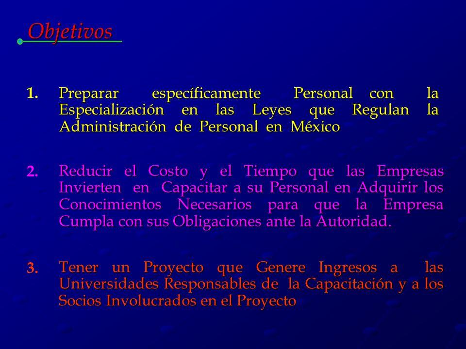 Preparar específicamente Personal con la Especialización en las Leyes que Regulan la Administración de Personal en México 1.