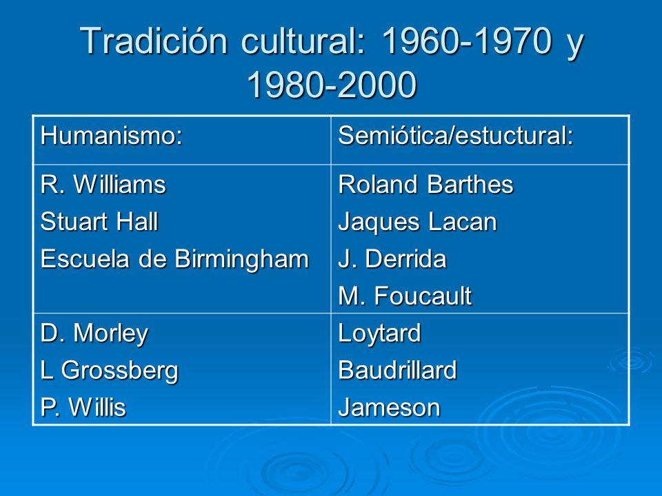 Tradición cultural: 1960-1970 y 1980-2000 Humanismo:Semiótica/estuctural: R. Williams Stuart Hall Escuela de Birmingham Roland Barthes Jaques Lacan J.