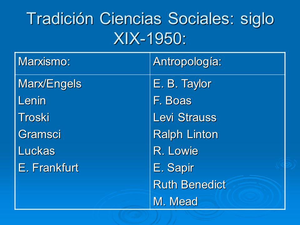 Tradición Ciencias Sociales: siglo XIX-1950: Marxismo:Antropología: Marx/EngelsLeninTroskiGramsciLuckas E. Frankfurt E. B. Taylor F. Boas Levi Strauss