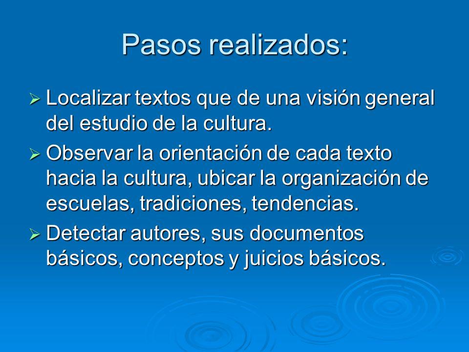 Pasos realizados: Localizar textos que de una visión general del estudio de la cultura. Localizar textos que de una visión general del estudio de la c