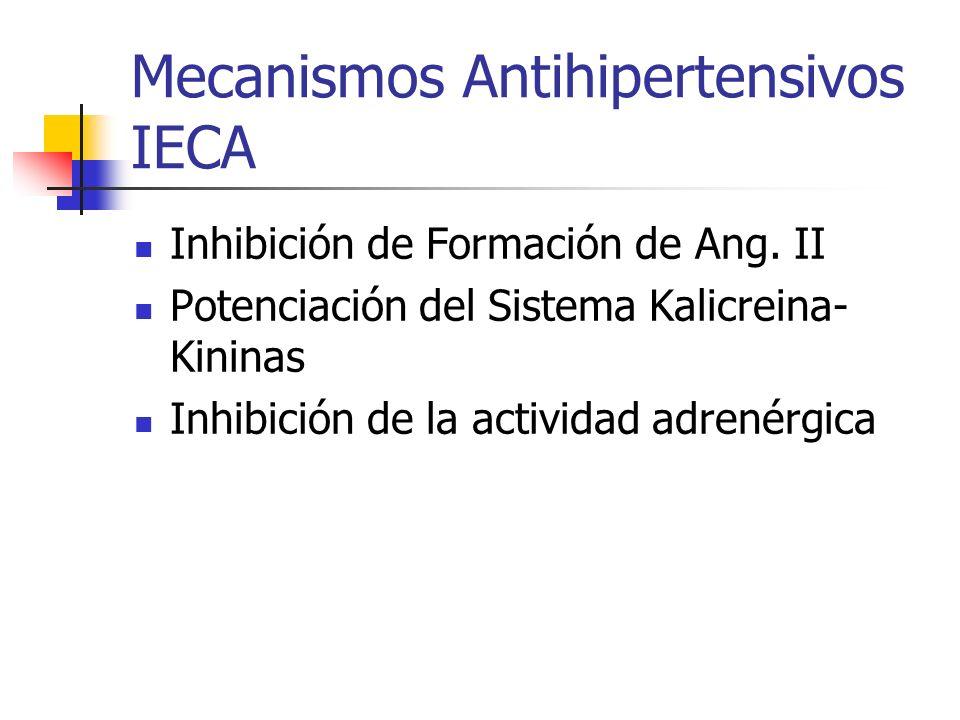 Contraindicaciones Hipertensión Renovascular Bilateral Hiperaldosteronismo Primario (R ) (relativa) Función Renal deteriorada = Cl Cr – de 30 mL/ min Antecedentes de Angioedema Embarazo (especialmente en 2do- 3er trimestre) [Categoría C-D].