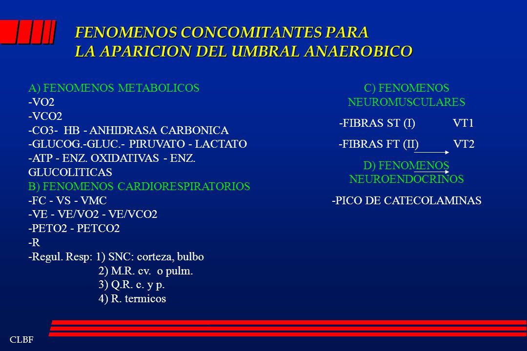 CLBF FENOMENOS CONCOMITANTES PARA LA APARICION DEL UMBRAL ANAEROBICO A) FENOMENOS METABOLICOS -VO2 -VCO2 -CO3- HB - ANHIDRASA CARBONICA -GLUCOG.-GLUC.