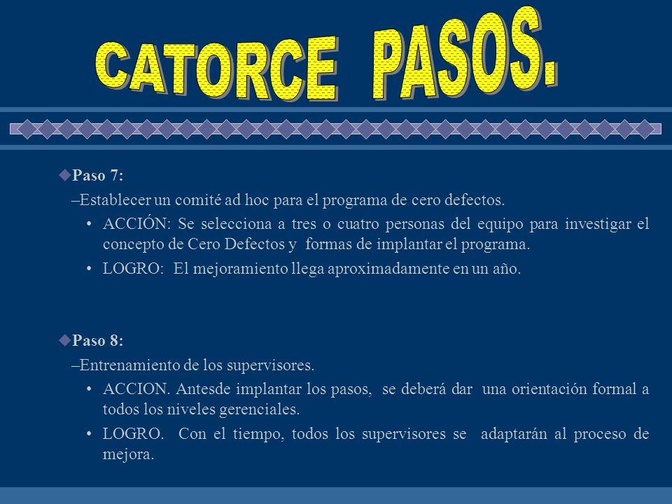 Paso 7: –Establecer un comité ad hoc para el programa de cero defectos. ACCIÓN: Se selecciona a tres o cuatro personas del equipo para investigar el c