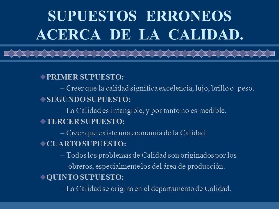 SUPUESTOS ERRONEOS ACERCA DE LA CALIDAD. PRIMER SUPUESTO: – Creer que la calidad significa excelencia, lujo, brillo o peso. SEGUNDO SUPUESTO: – La Cal
