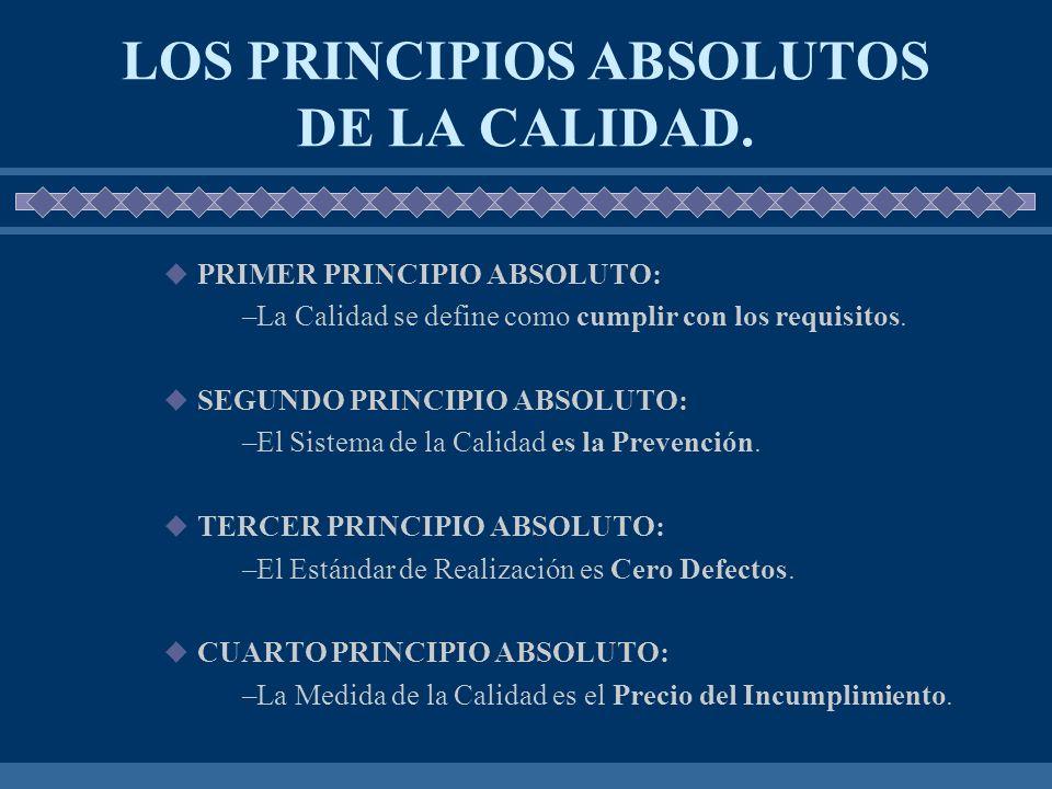 LOS PRINCIPIOS ABSOLUTOS DE LA CALIDAD. PRIMER PRINCIPIO ABSOLUTO: –La Calidad se define como cumplir con los requisitos. SEGUNDO PRINCIPIO ABSOLUTO: