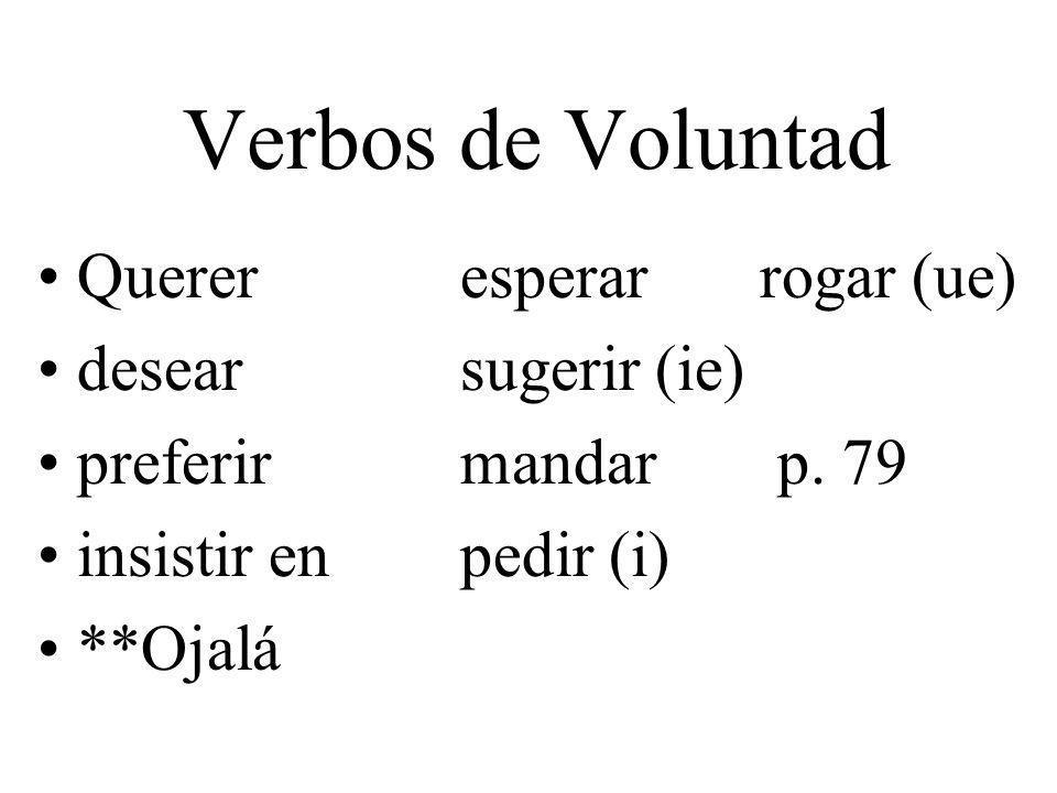Verbos de Voluntad Quereresperar rogar (ue) desearsugerir (ie) preferirmandarp. 79 insistir enpedir (i) **Ojalá