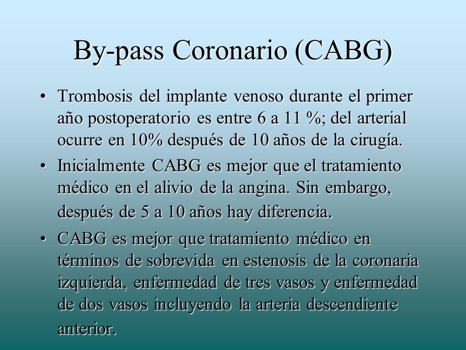 By-pass Coronario (CABG) Trombosis del implante venoso durante el primer año postoperatorio es entre 6 a 11 %; del arterial ocurre en 10% después de 1