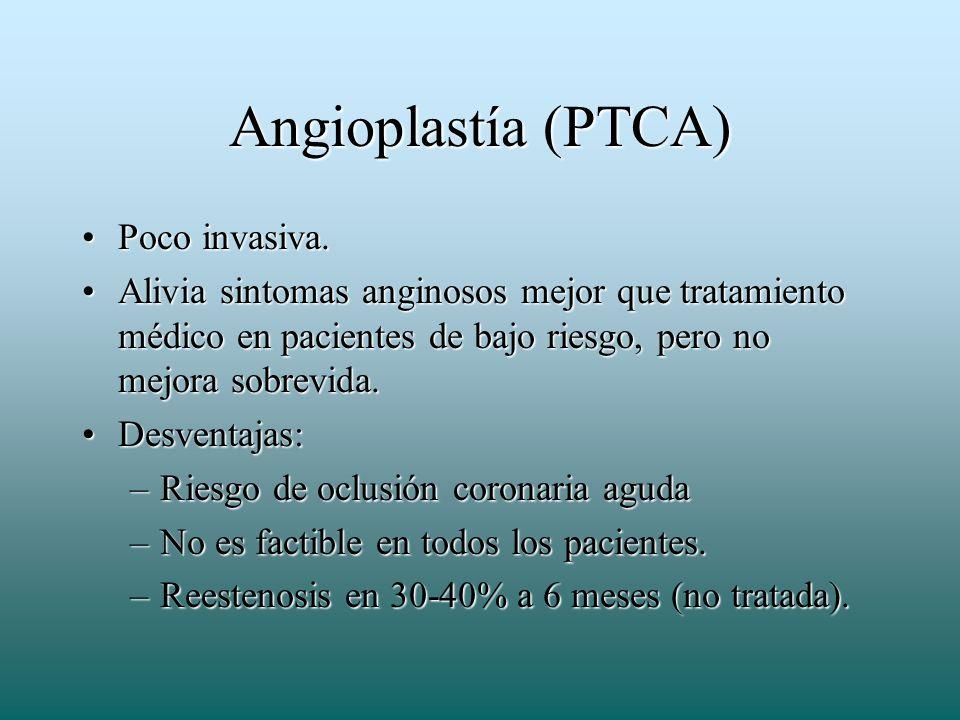 Angioplastía (PTCA) Poco invasiva.Poco invasiva. Alivia sintomas anginosos mejor que tratamiento médico en pacientes de bajo riesgo, pero no mejora so