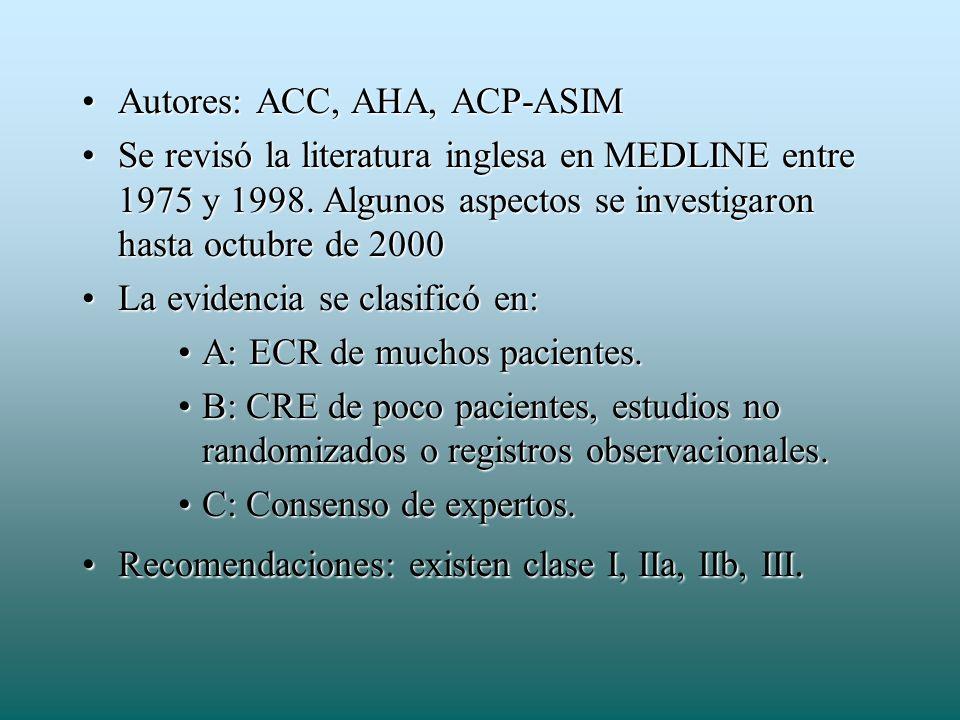 Autores: ACC, AHA, ACP-ASIMAutores: ACC, AHA, ACP-ASIM Se revisó la literatura inglesa en MEDLINE entre 1975 y 1998. Algunos aspectos se investigaron