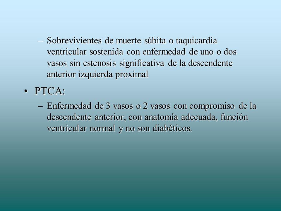 –Sobrevivientes de muerte súbita o taquicardia ventricular sostenida con enfermedad de uno o dos vasos sin estenosis significativa de la descendente a