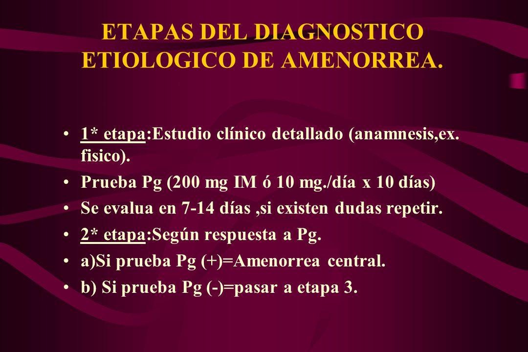 ETAPAS DEL DIAGNOSTICO ETIOLOGICO DE AMENORREA. 1* etapa:Estudio clínico detallado (anamnesis,ex. fisico). Prueba Pg (200 mg IM ó 10 mg./día x 10 días