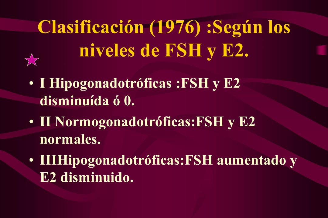 Clasificación (1976) :Según los niveles de FSH y E2. I Hipogonadotróficas :FSH y E2 disminuída ó 0. II Normogonadotróficas:FSH y E2 normales. IIIHipog