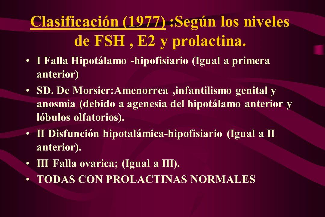 Clasificación (1977) :Según los niveles de FSH, E2 y prolactina. I Falla Hipotálamo -hipofisiario (Igual a primera anterior) SD. De Morsier:Amenorrea,