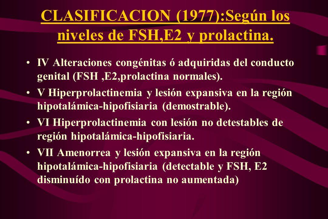 CLASIFICACION (1977):Según los niveles de FSH,E2 y prolactina. IV Alteraciones congénitas ó adquiridas del conducto genital (FSH,E2,prolactina normale