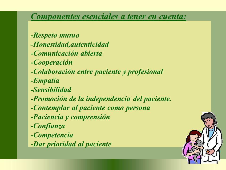 Componentes esenciales a tener en cuenta: -Respeto mutuo -Honestidad,autenticidad -Comunicación abierta -Cooperación -Colaboración entre paciente y pr