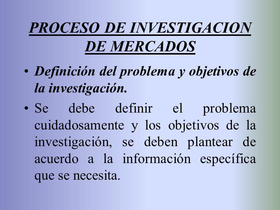 PROCESO DE INVESTIGACION DE MERCADOS Definición del problema y objetivos de la investigación. Se debe definir el problema cuidadosamente y los objetiv