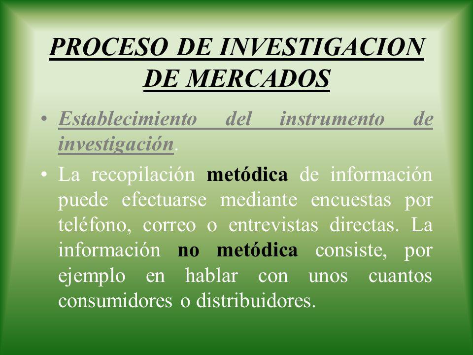 PROCESO DE INVESTIGACION DE MERCADOS Establecimiento del instrumento de investigación. La recopilación metódica de información puede efectuarse median