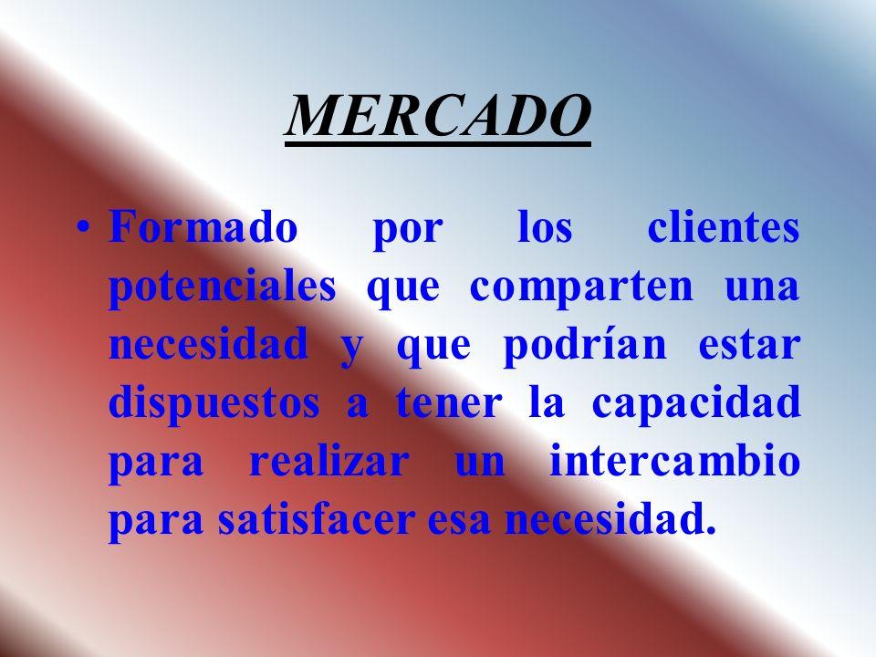 MERCADO Formado por los clientes potenciales que comparten una necesidad y que podrían estar dispuestos a tener la capacidad para realizar un intercam