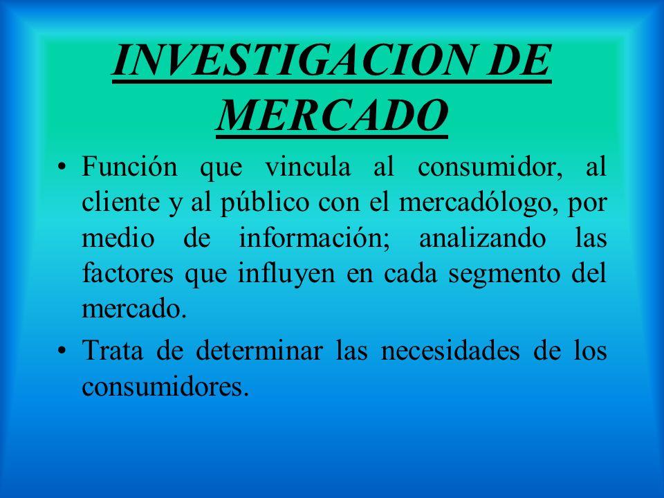 INVESTIGACION DE MERCADO Función que vincula al consumidor, al cliente y al público con el mercadólogo, por medio de información; analizando las facto