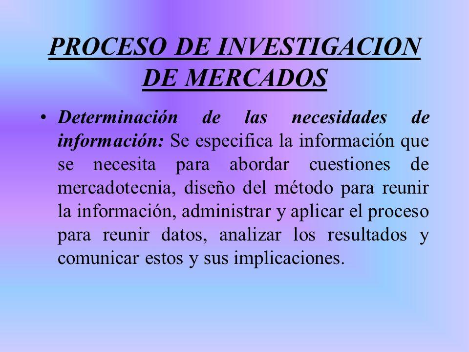 PROCESO DE INVESTIGACION DE MERCADOS Determinación de las necesidades de información: Se especifica la información que se necesita para abordar cuesti