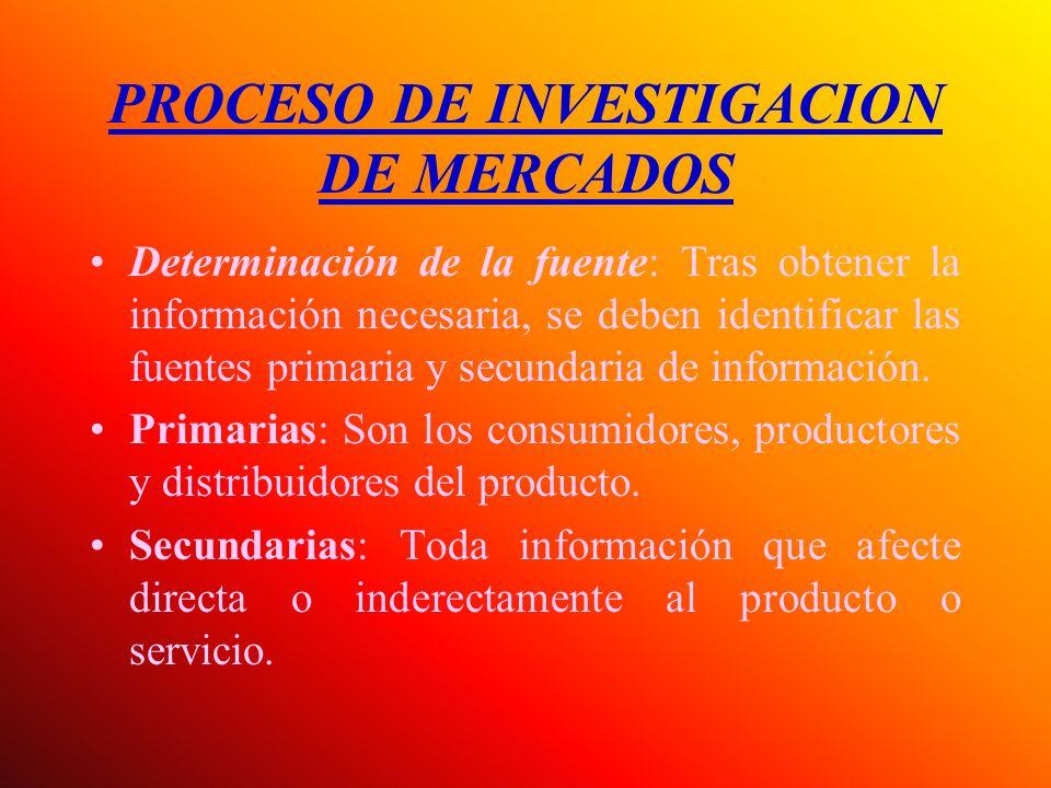 PROCESO DE INVESTIGACION DE MERCADOS Determinación de la fuente: Tras obtener la información necesaria, se deben identificar las fuentes primaria y se