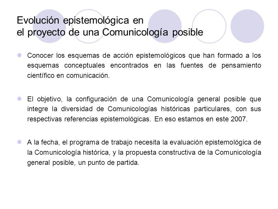 Evolución epistemológica en el proyecto de una Comunicología posible Conocer los esquemas de acción epistemológicos que han formado a los esquemas con