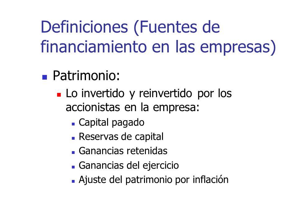 Definiciones (Fuentes de financiamiento en las empresas) Patrimonio: Lo invertido y reinvertido por los accionistas en la empresa: Capital pagado Rese