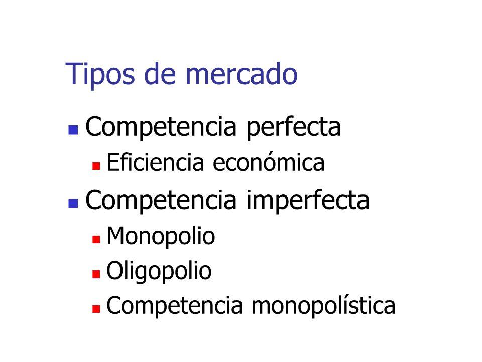 Tipos de mercado Competencia perfecta Eficiencia económica Competencia imperfecta Monopolio Oligopolio Competencia monopolística