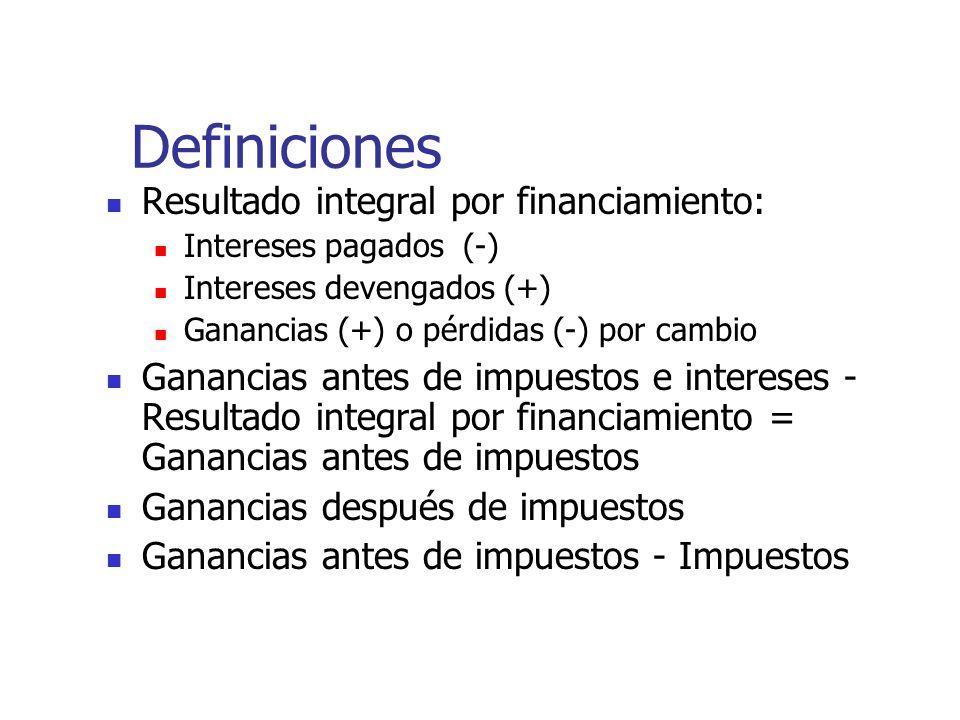 Definiciones Resultado integral por financiamiento: Intereses pagados (-) Intereses devengados (+) Ganancias (+) o pérdidas (-) por cambio Ganancias a