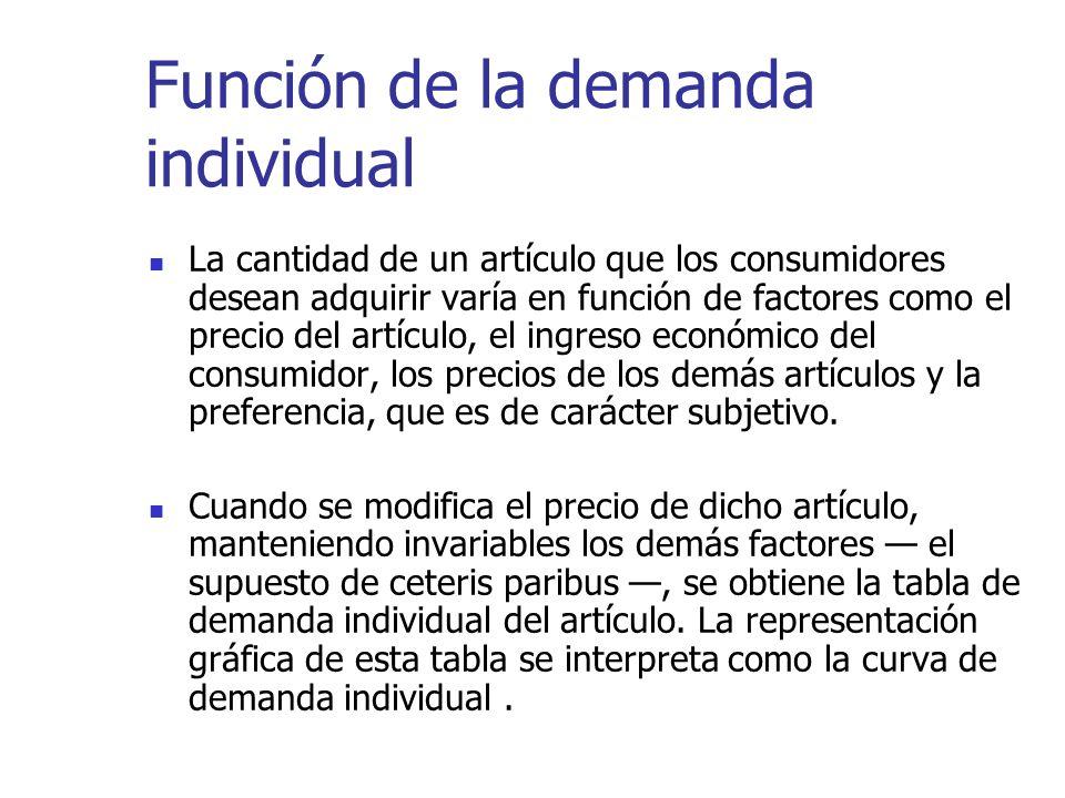 Función de la demanda individual La cantidad de un artículo que los consumidores desean adquirir varía en función de factores como el precio del artíc