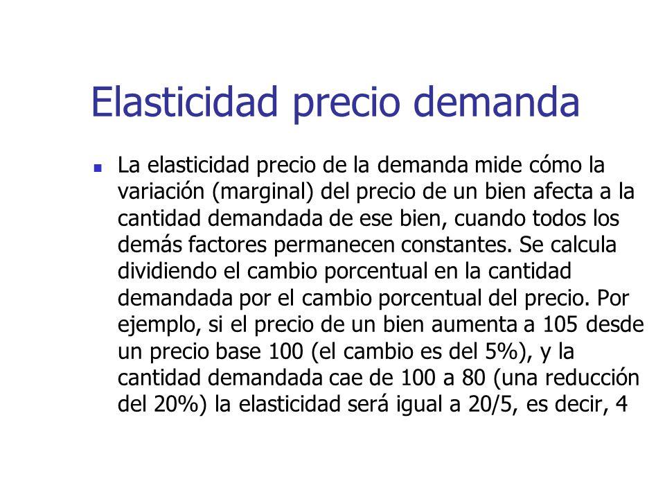 Elasticidad precio demanda La elasticidad precio de la demanda mide cómo la variación (marginal) del precio de un bien afecta a la cantidad demandada