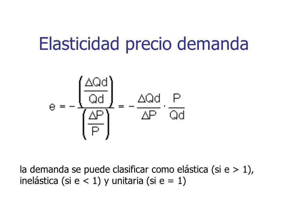 Elasticidad precio demanda la demanda se puede clasificar como elástica (si e > 1), inelástica (si e < 1) y unitaria (si e = 1)